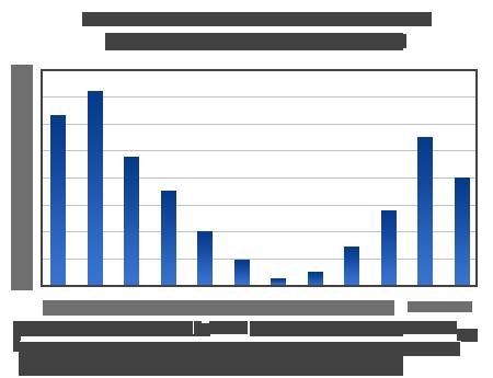Rain-Chart-german-(2)