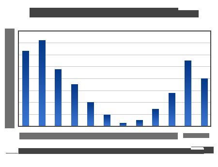 Rain-Chart-spanish1